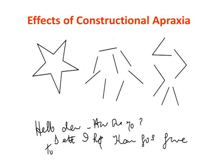 Effects of Constructional Apraxia