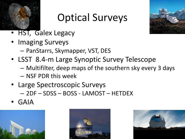 Optical Surveys