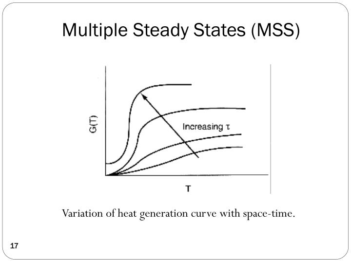 Multiple Steady States (MSS)