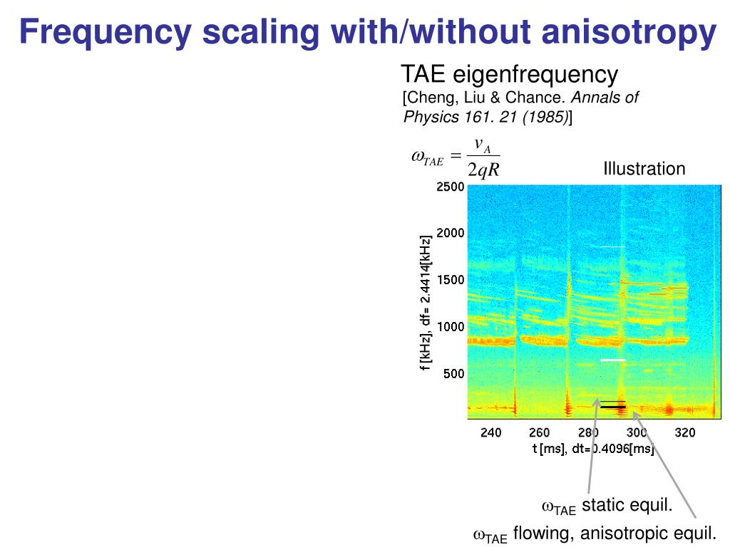 PPT - The impact of rotation and anisotropy due to NBI energetic
