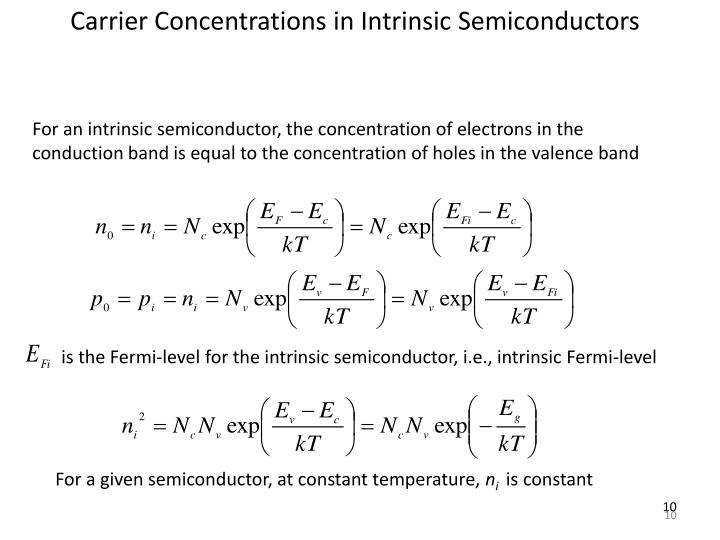 Carrier Concentrations in Intrinsic Semiconductors