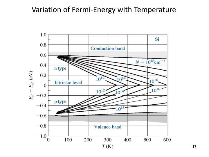 Variation of Fermi-Energy with Temperature