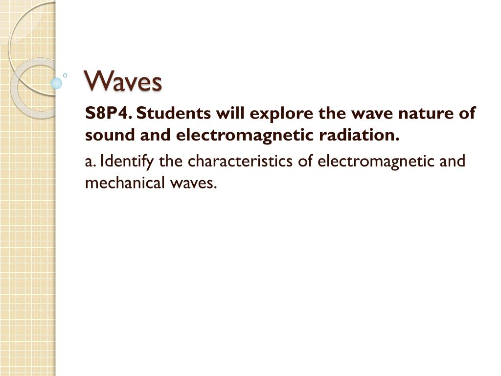 Ppt Waves Powerpoint Presentation Id1589772 Radio Diagram The Basic Shape Of Wave N