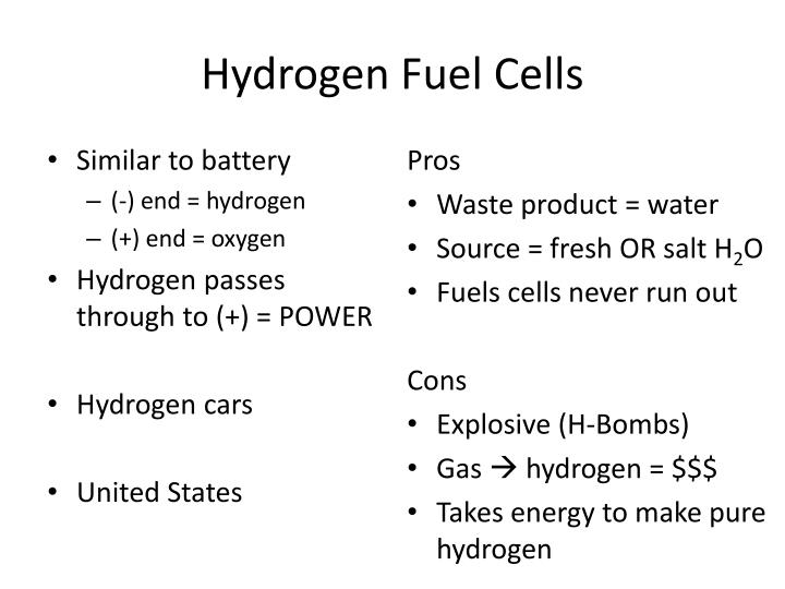 Hydrogen Energy Pros And Cons - Energy Etfs