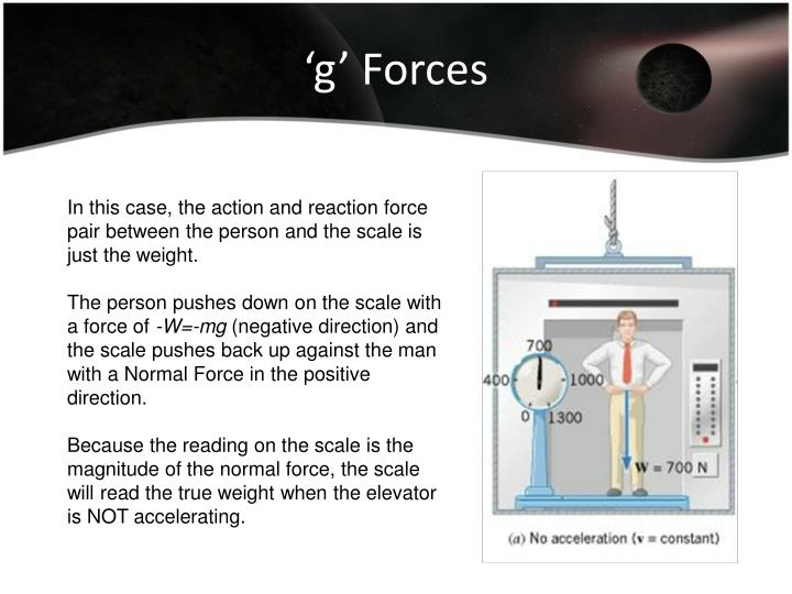 'g' Forces