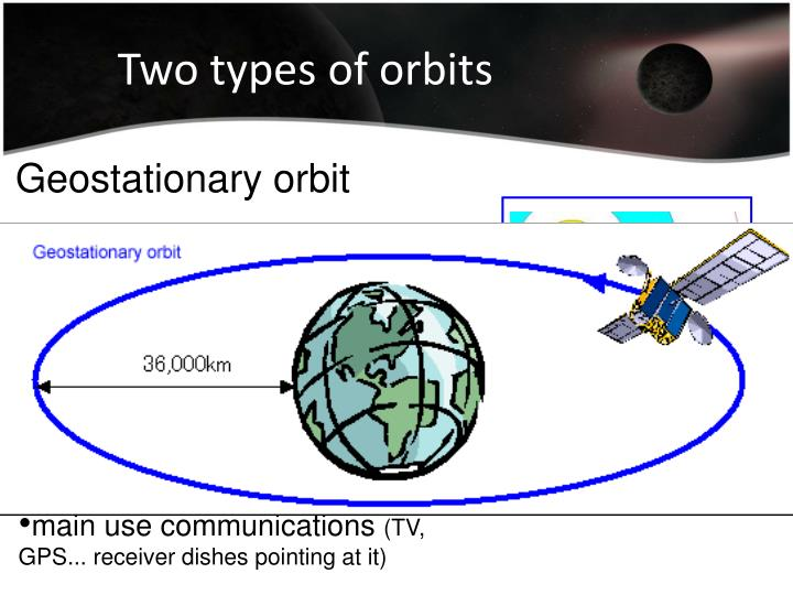 Two types of orbits