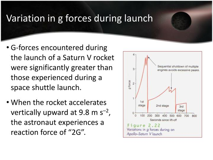 Variation in g forces during launch