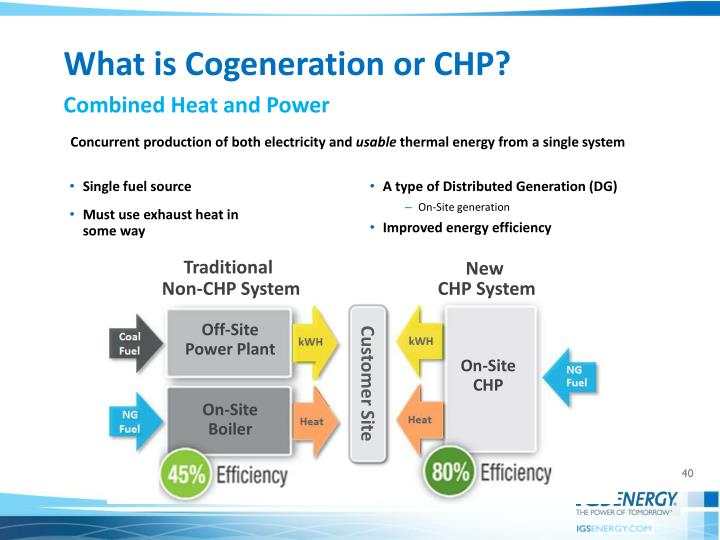 What is Cogeneration or CHP?