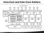 intra core and inter core arbiters