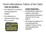 dmitri mendeleev father of the table