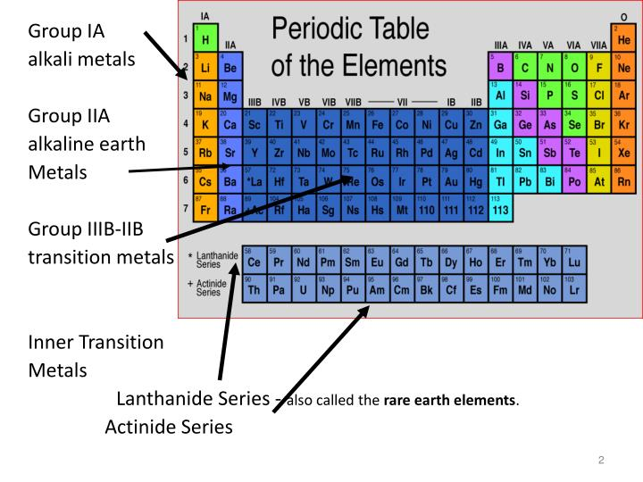 Ppt periodic law powerpoint presentation id1590078 alkali metals group iia alkaline earth urtaz