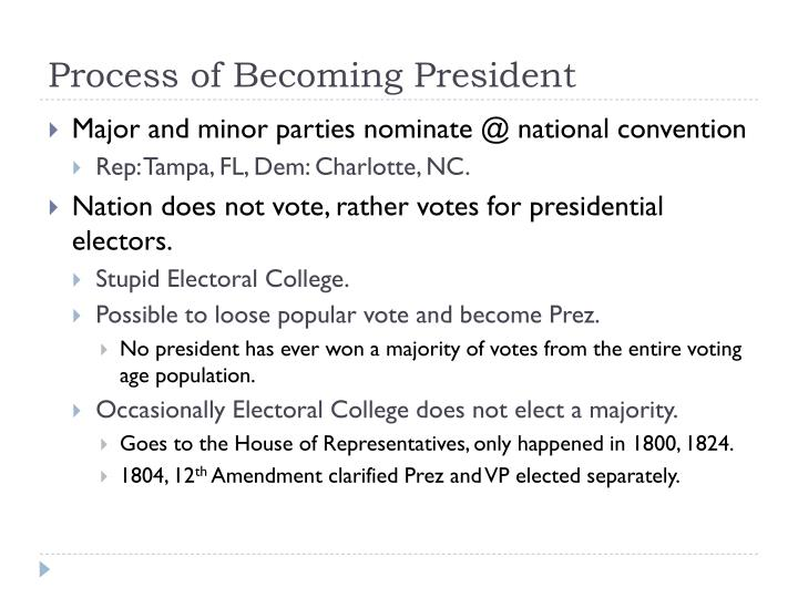 PPT - CH 12: The Presidency PowerPoint Presentation - ID ...