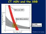 ct agn and the xrb