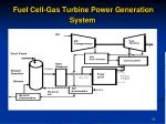 fuel cell gas turbine power generation system