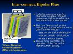 inter connect bipolar plate