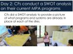 day 2 cfs conduct a swot analysis on their current mpa programs