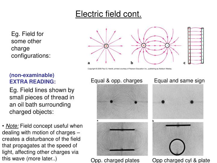 Electric field cont.