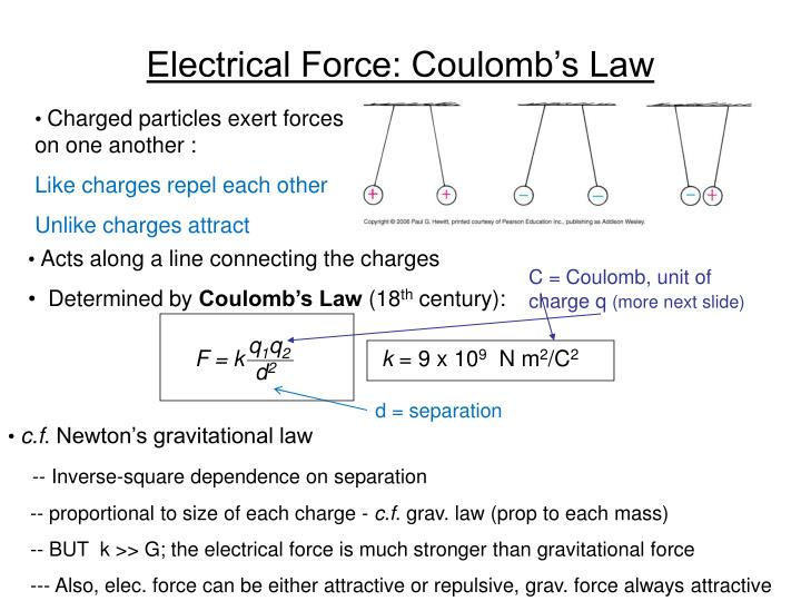Electrical force coulomb s law