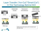 layer transfer ion cut smart cut the technology behind soi