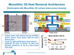 monolithic 3d heat removal architecture achievable with monolithic 3d vertical interconnect density