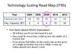 technology scaling road map itrs