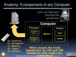 anatomy 5 components of any computer1