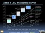 moore s law and related curves1