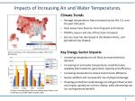 impacts of increasing air and water temperatures