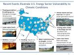 recent events illustrate u s energy sector vulnerability to climatic conditions