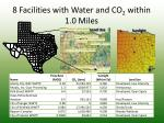 8 facilities with water and co 2 within 1 0 miles