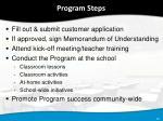 program steps