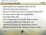 p2 s in house model