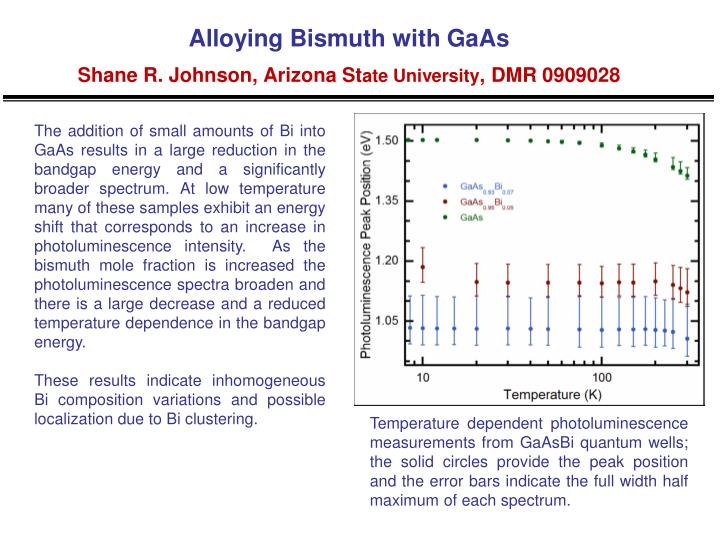 alloying bismuth with gaas shane r johnson arizona st ate university dmr 0909028 n.