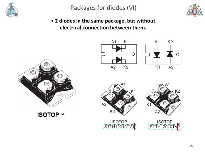 Packages for diodes (VI)