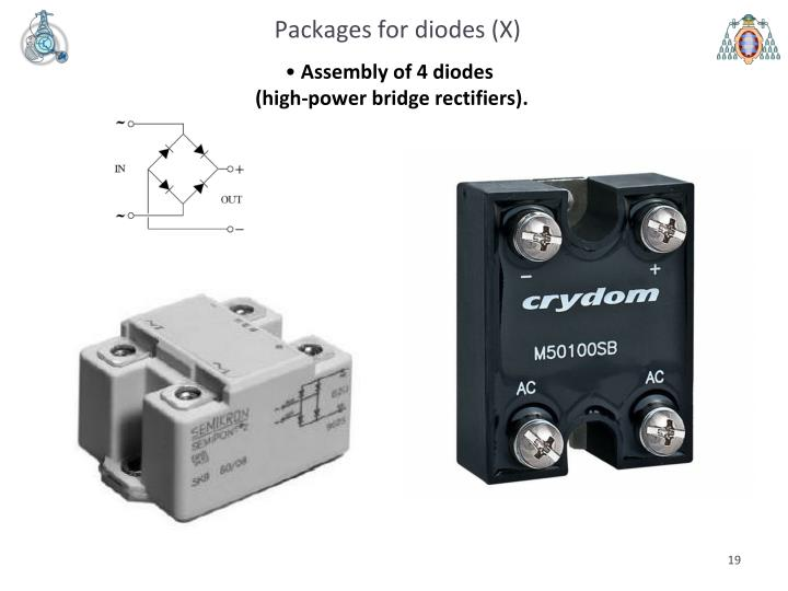 Packages for diodes (X)