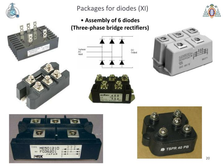 Packages for diodes (XI)