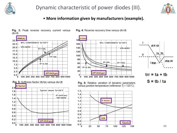 Dynamic characteristic of power diodes (III).