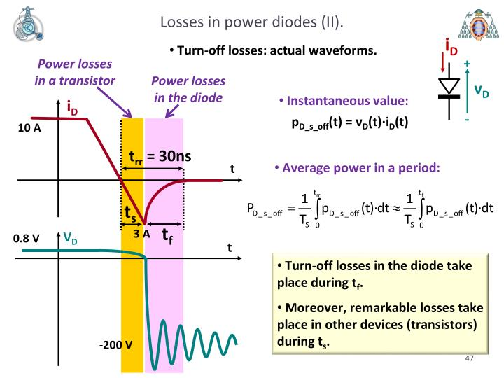 Losses in power diodes (II).