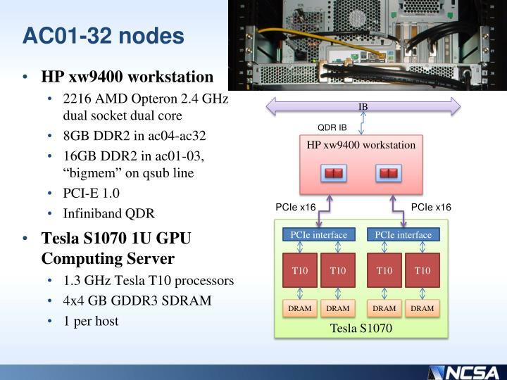 AC01-32 nodes