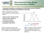 risk informed safety margin characterization rismc