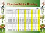 electrical meter reading