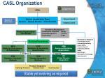 casl organization