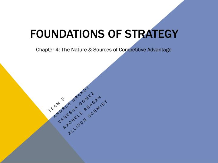 foundations of strategy n.