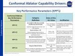 conformal ablator capability drivers