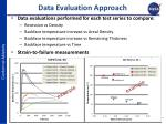 data evaluation approach