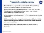 property results summary