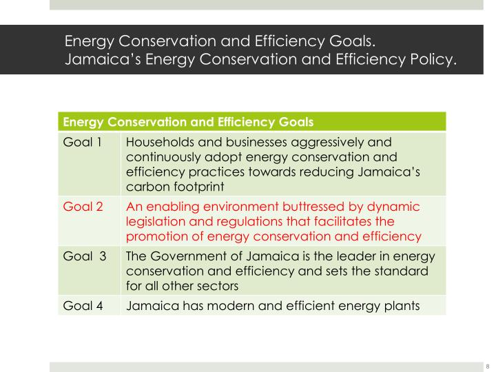 Energy Conservation and Efficiency Goals.