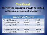 the good worldwide economic growth has lifted millions of people out of poverty