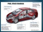 fuel stack diagram