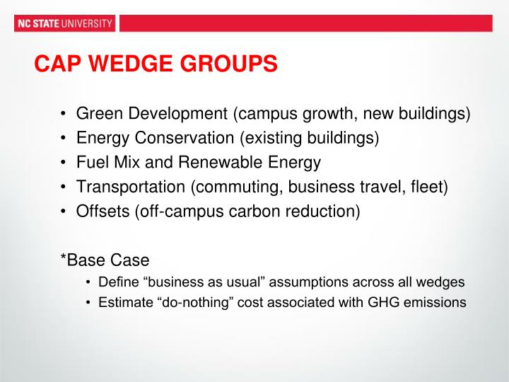 CAP WEDGE GROUPS